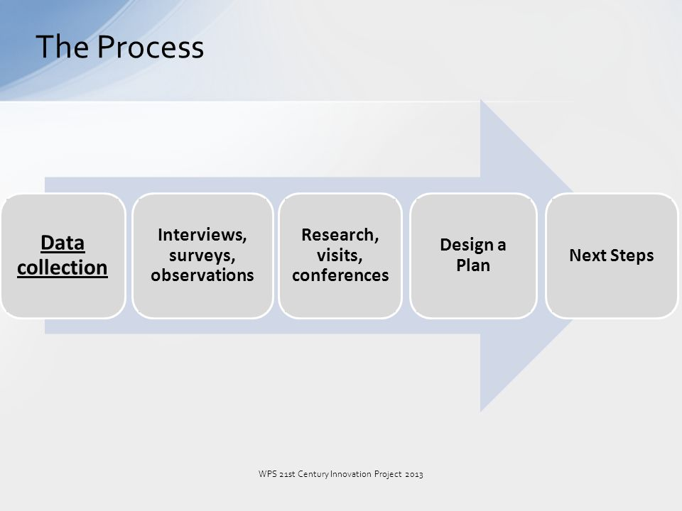 values of interview and survey Sampling, questionnaire and interview design household survey middle-segment of value preferable to leave them for the final stages of the interview.