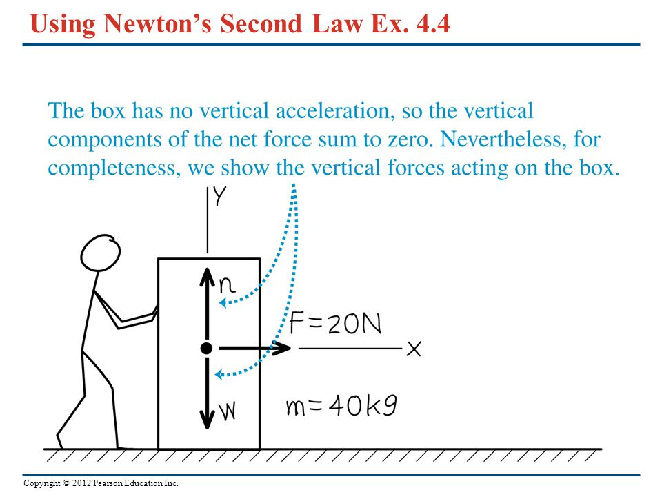 Copyright © 2012 Pearson Education Inc. Using Newton's Second Law Ex. 4.4