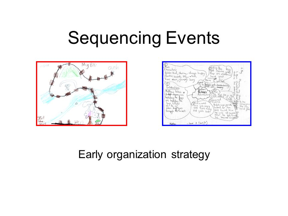 Sequencing Events Early organization strategy