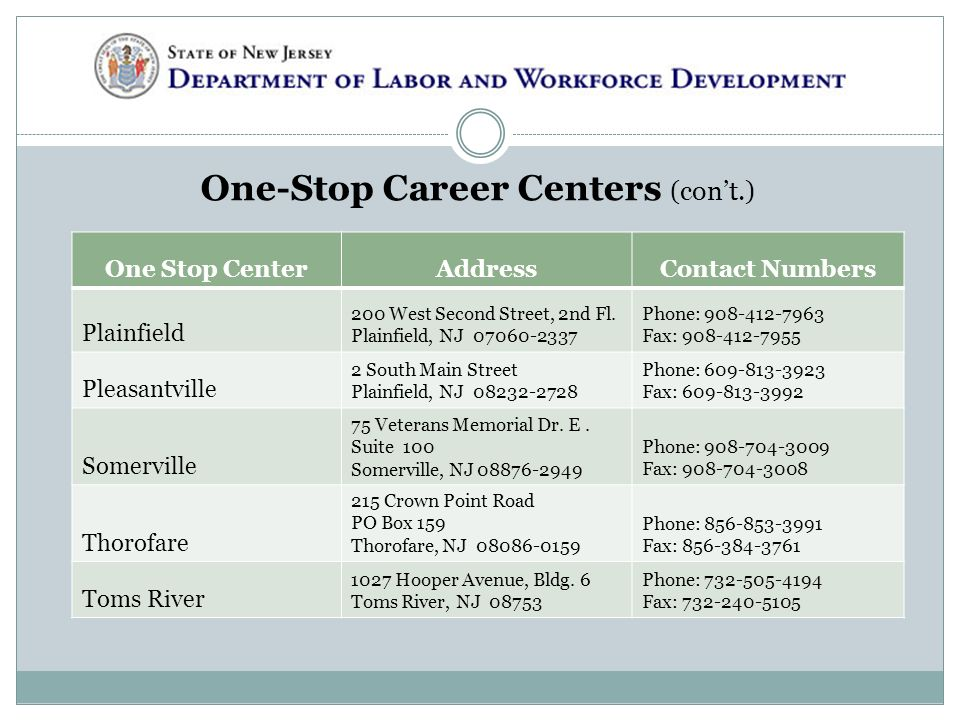 LIBRARIES AND WORKFORCE DEVELOPMENT HOW TO HELP YOUR PATRONS WITH – Nj Unemployment Appeal Phone Number