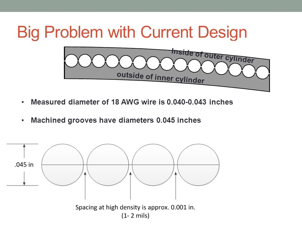RF SPIN FLIPPER DESIGN For nHe-3 experiment at SNS. - ppt download