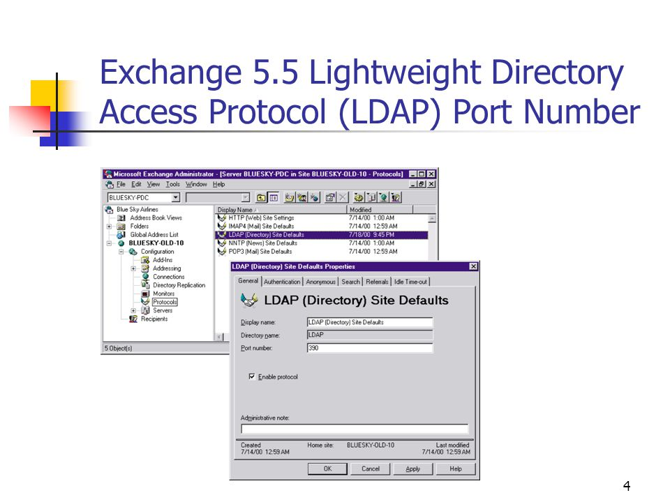 4 Exchange 5.5 Lightweight Directory Access Protocol (LDAP) Port Number
