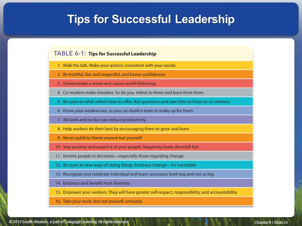 © 2013 South-Western, a part of Cengage Learning. All rights reserved. Chapter 6 | Slide 24 Tips for Successful Leadership