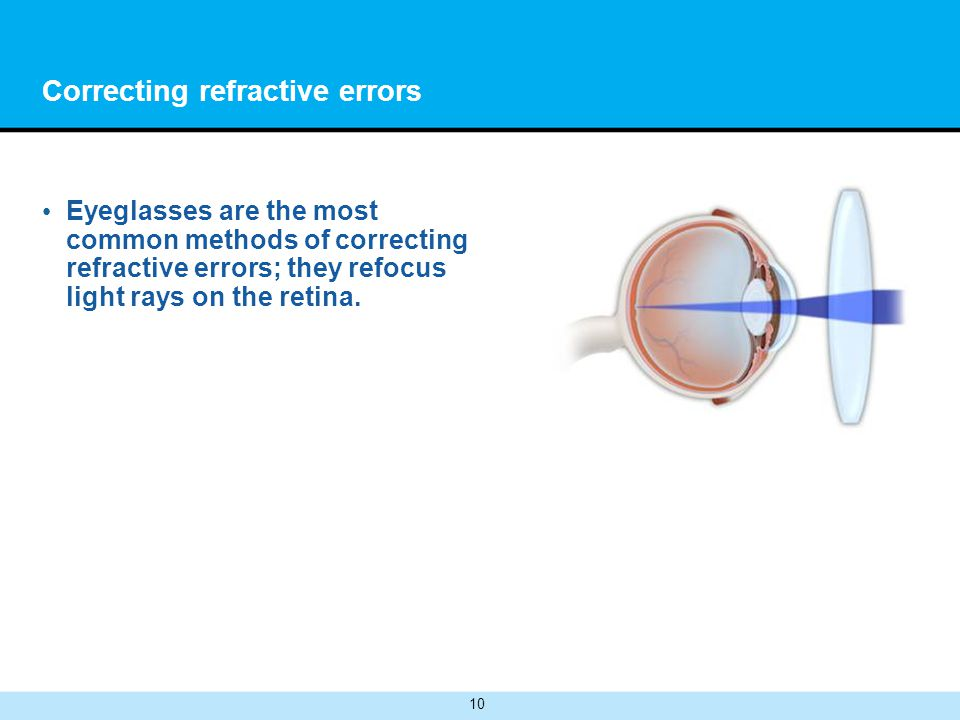 10 Correcting refractive errors Eyeglasses are the most common methods of correcting refractive errors; they refocus light rays on the retina.