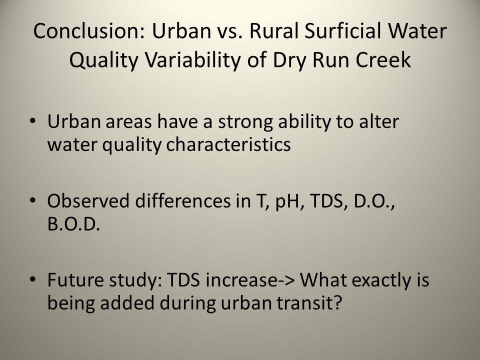 Conclusion: Urban vs.