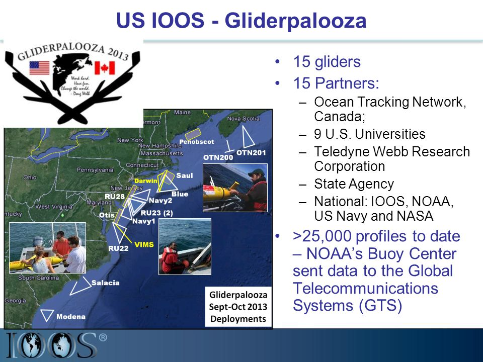 US IOOS - Gliderpalooza 15 gliders 15 Partners: –Ocean Tracking Network, Canada; –9 U.S.