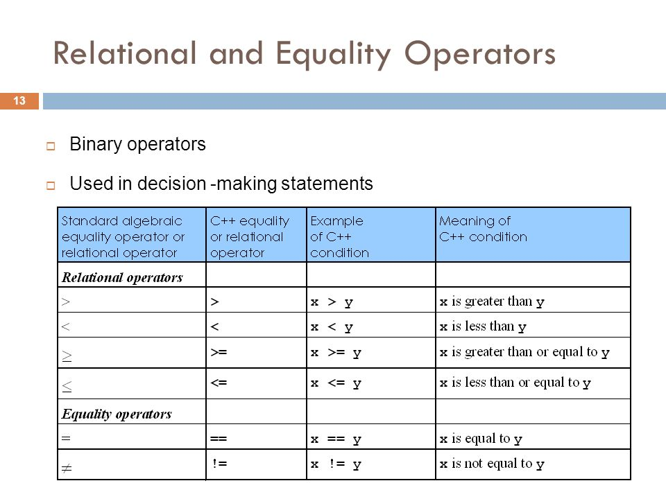 Relational and Equality Operators  Binary operators  Used in decision -making statements 13