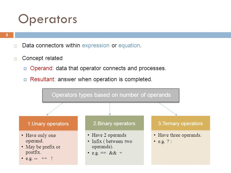 Operators  Data connectors within expression or equation.