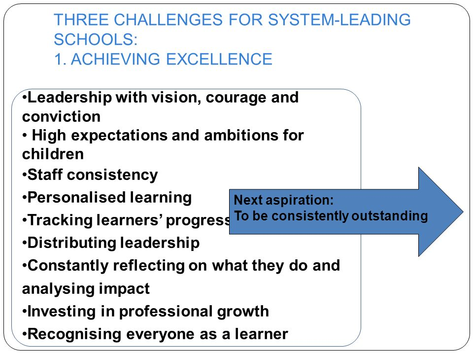 THREE CHALLENGES FOR SYSTEM-LEADING SCHOOLS: 1.