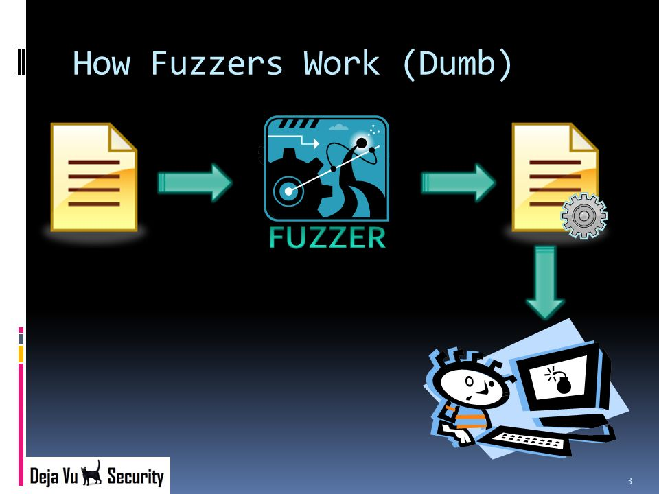How Fuzzers Work (Dumb) 3