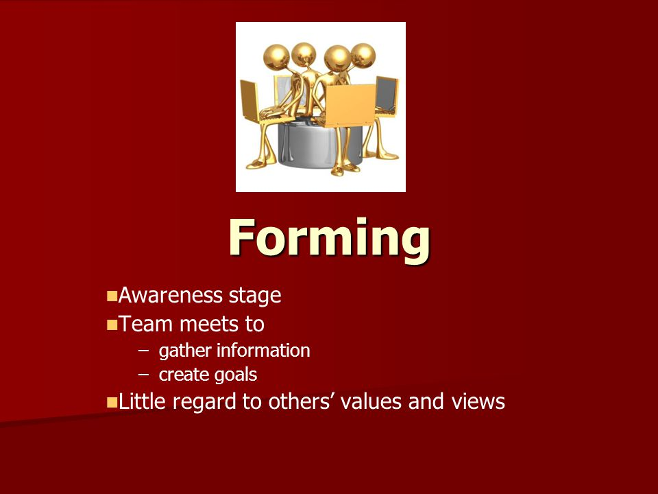 Stages of teambuilding 1.05 Understand concepts of teamwork