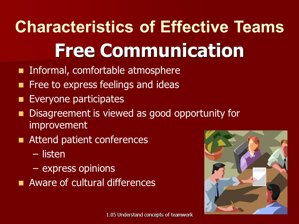 Act of exchanging information Free Communication Characteristics of Effective Teams 1.05 Understand concepts of teamwork