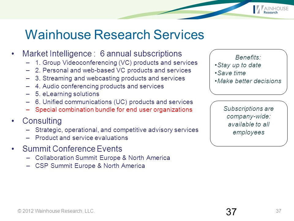 37 Wainhouse Research Services Market Intelligence : 6 annual subscriptions –1.
