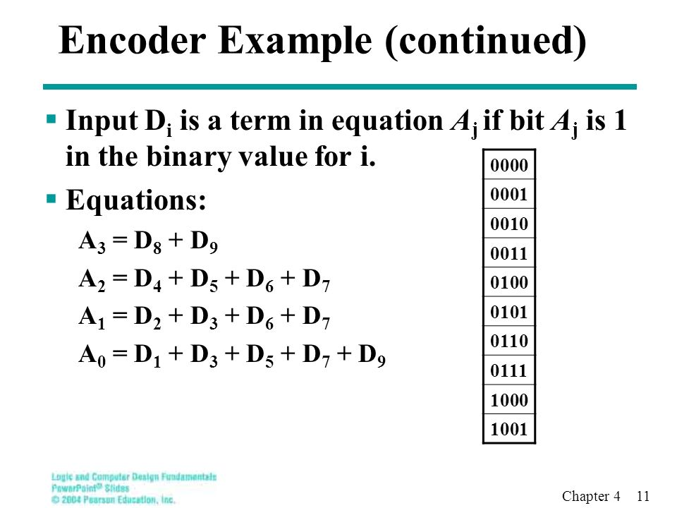 Chapter 4 11 Encoder Example (continued)  Input D i is a term in equation A j if bit A j is 1 in the binary value for i.