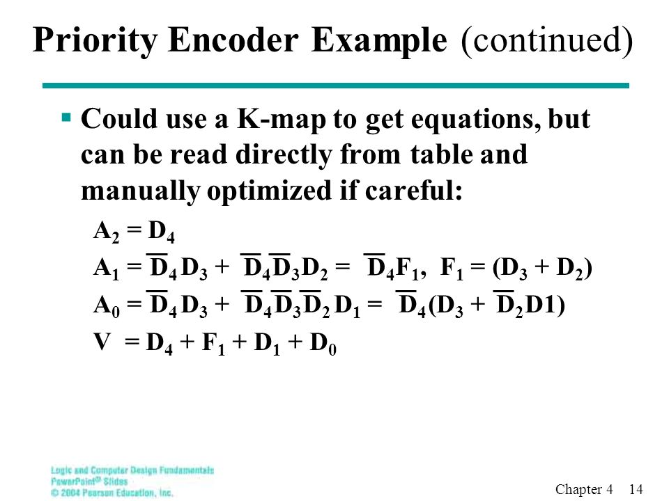 Chapter 4 14 Priority Encoder Example (continued)  Could use a K-map to get equations, but can be read directly from table and manually optimized if careful: A 2 = D 4 A 1 = D 3 + D 2 = F 1, F 1 = (D 3 + D 2 ) A 0 = D 3 + D 1 = (D 3 + D1) V = D 4 + F 1 + D 1 + D 0 D4D4 D3D3 D4D4 D4D4 D4D4 D3D3 D4D4 D2D2 D4D4 D2D2