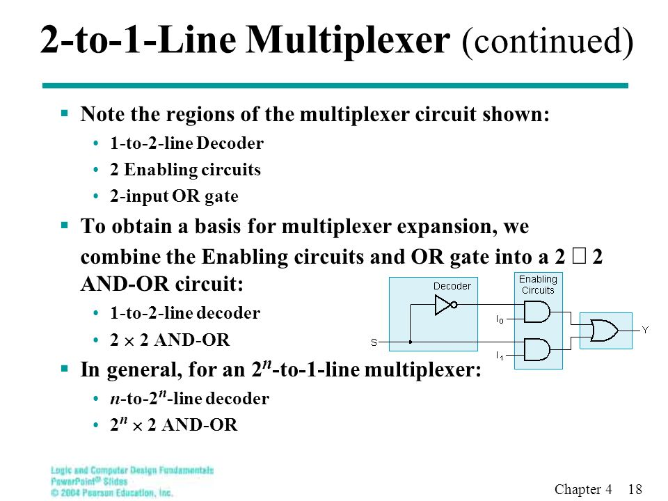 Chapter to-1-Line Multiplexer (continued)  Note the regions of the multiplexer circuit shown: 1-to-2-line Decoder 2 Enabling circuits 2-input OR gate  To obtain a basis for multiplexer expansion, we combine the Enabling circuits and OR gate into a 2  2 AND-OR circuit: 1-to-2-line decoder 2  2 AND-OR  In general, for an 2 n -to-1-line multiplexer: n-to-2 n -line decoder 2 n  2 AND-OR