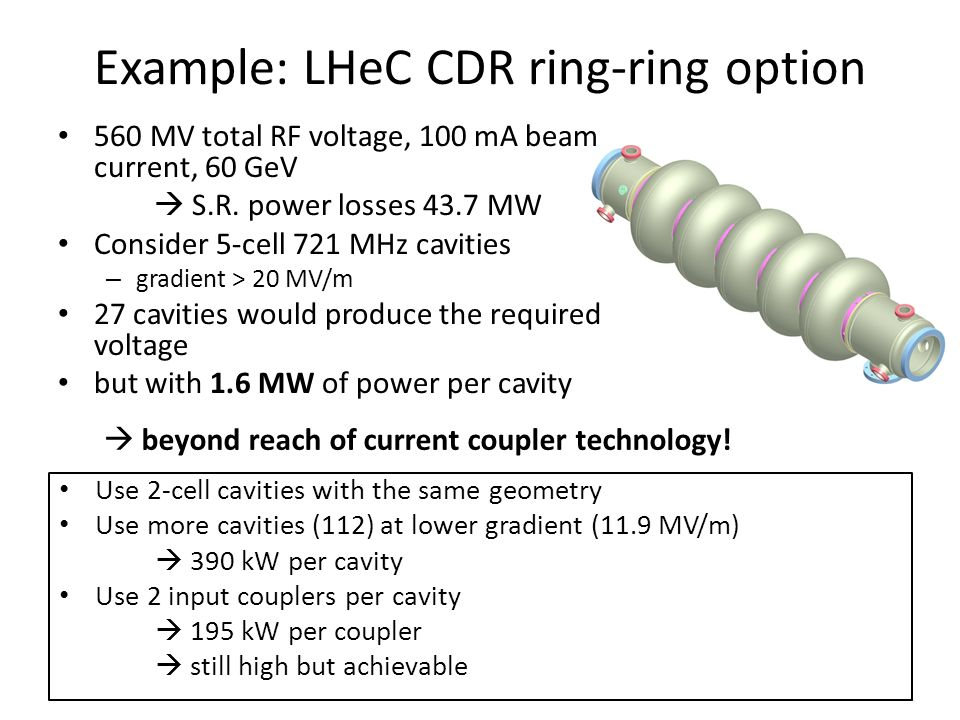 Example: LHeC CDR ring-ring option 560 MV total RF voltage, 100 mA beam current, 60 GeV  S.R.
