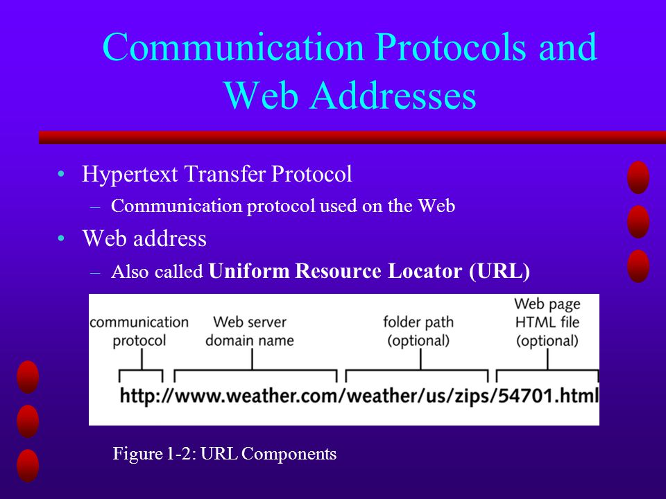 Communication Protocols and Web Addresses Hypertext Transfer Protocol –Communication protocol used on the Web Web address –Also called Uniform Resource Locator (URL) Figure 1-2: URL Components