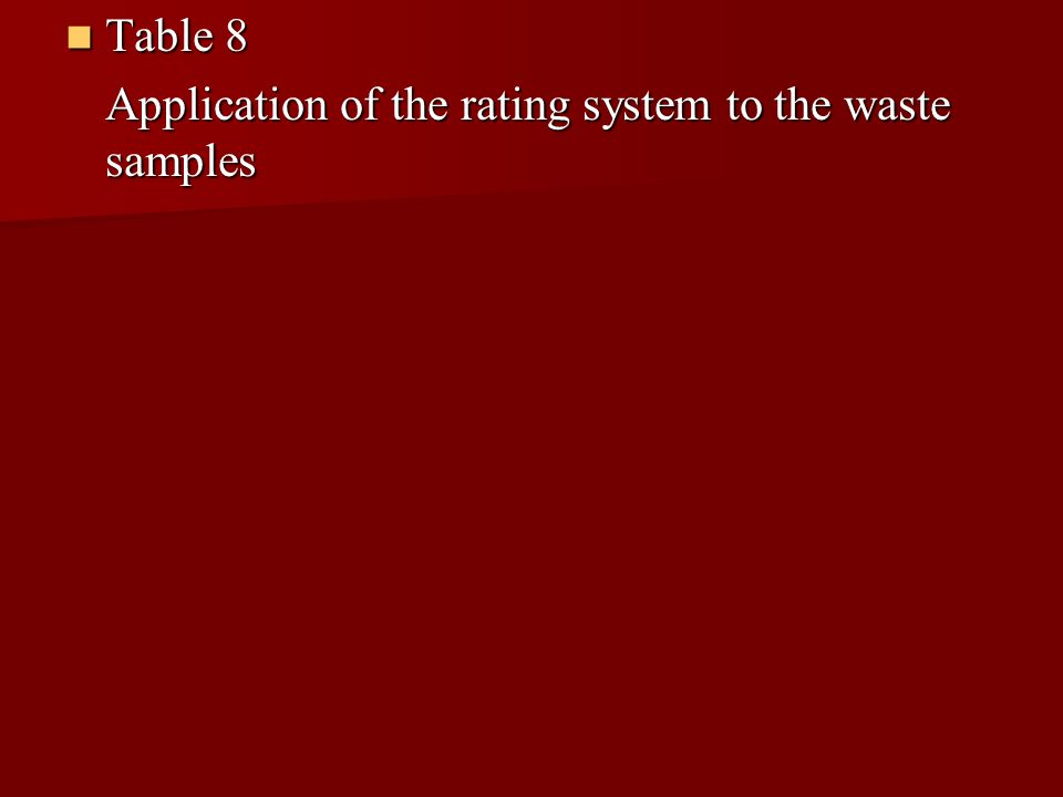 Table 8 Table 8 Application of the rating system to the waste samples