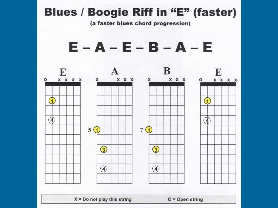 Blues Guitar A Blues Chord Progressions 8 Bar 12 Bar B Blues