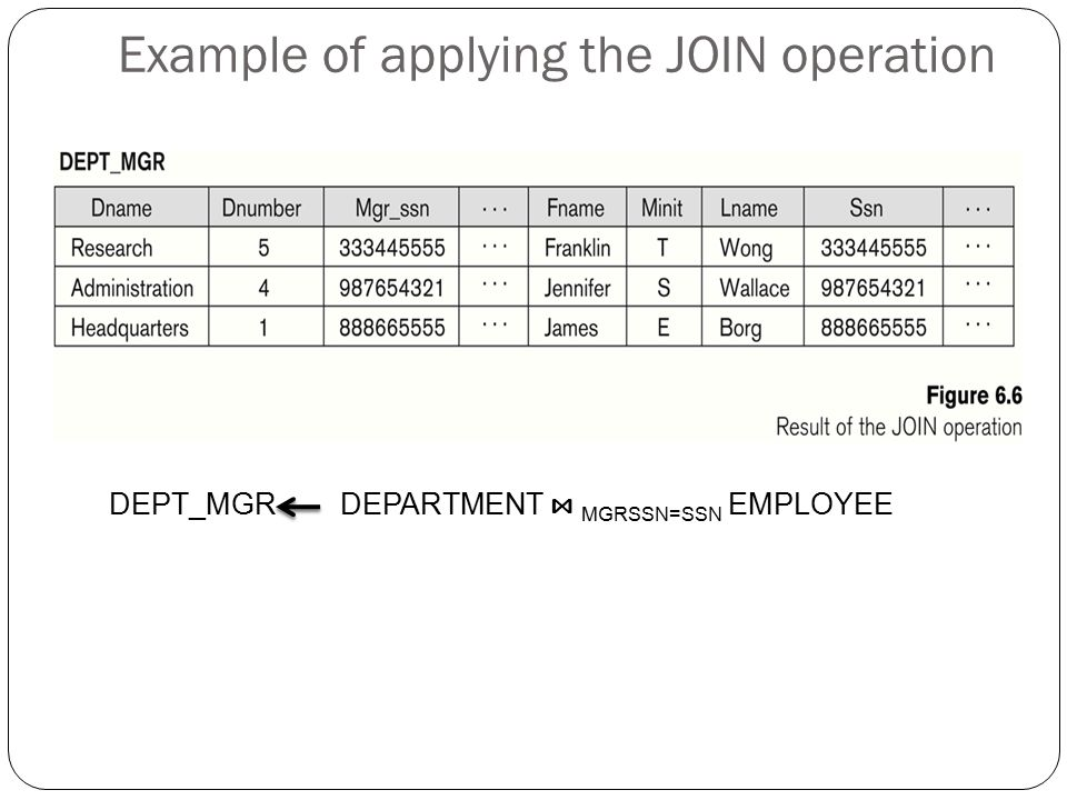 Example of applying the JOIN operation DEPT_MGR DEPARTMENT ⋈ MGRSSN=SSN EMPLOYEE