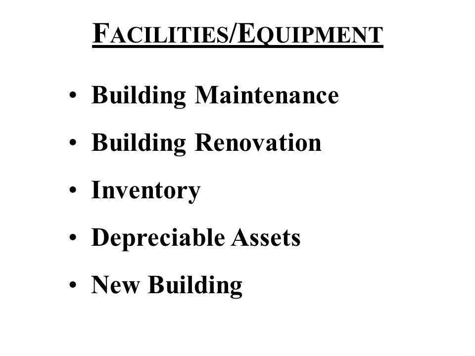 F ACILITIES /E QUIPMENT Building Maintenance Building Renovation Inventory Depreciable Assets New Building
