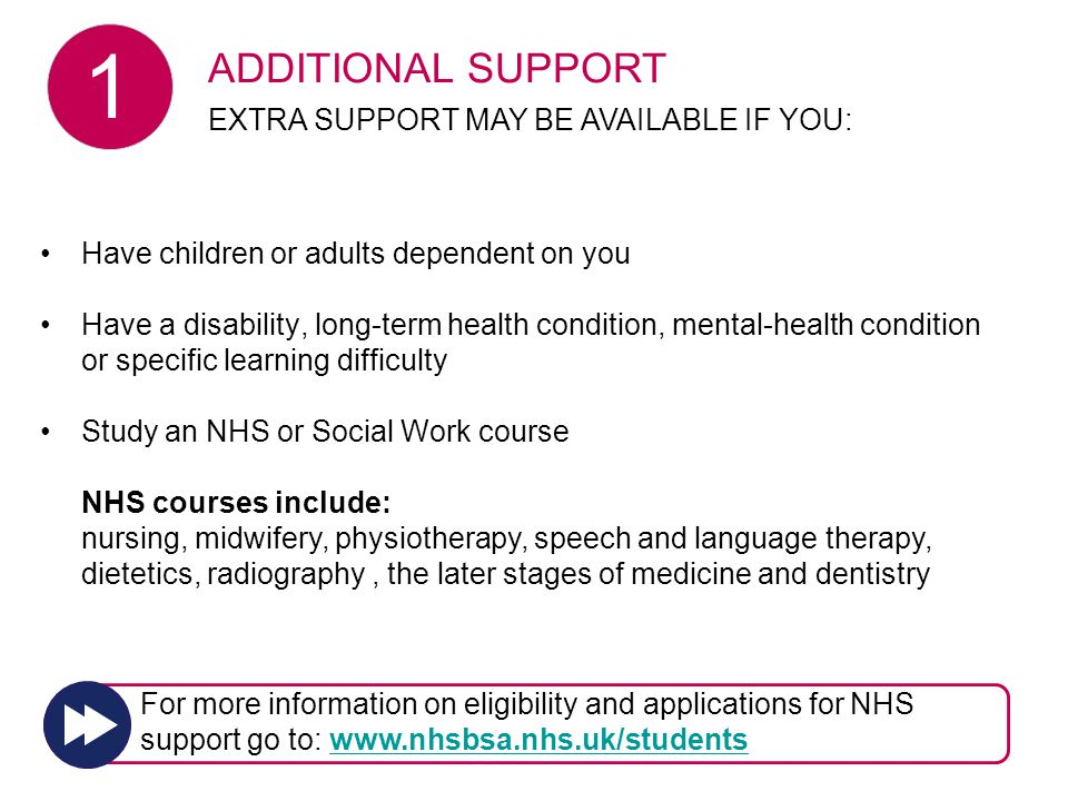 2015/16 ADDITIONAL SUPPORT Have children or adults dependent on you Have a disability, long-term health condition, mental-health condition or specific learning difficulty Study an NHS or Social Work course NHS courses include: nursing, midwifery, physiotherapy, speech and language therapy, dietetics, radiography, the later stages of medicine and dentistry ADDITIONAL SUPPORT EXTRA SUPPORT MAY BE AVAILABLE IF YOU: For more information on eligibility and applications for NHS support go to:   1