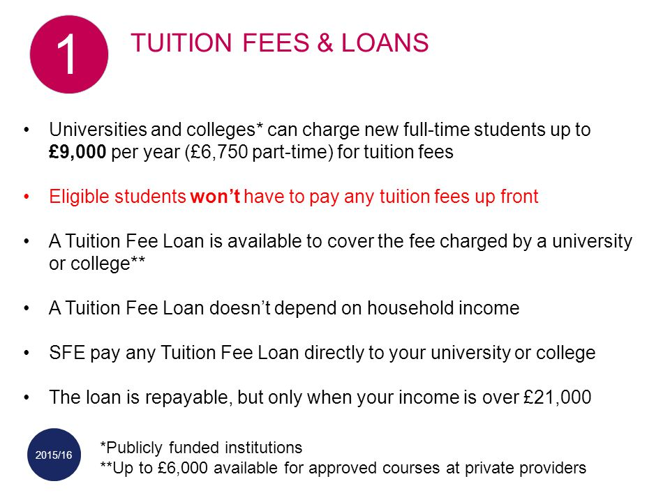 2015/16 Universities and colleges* can charge new full-time students up to £9,000 per year (£6,750 part-time) for tuition fees Eligible students won't have to pay any tuition fees up front A Tuition Fee Loan is available to cover the fee charged by a university or college** A Tuition Fee Loan doesn't depend on household income SFE pay any Tuition Fee Loan directly to your university or college The loan is repayable, but only when your income is over £21,000 *Publicly funded institutions **Up to £6,000 available for approved courses at private providers TUITION FEES & LOANS 1