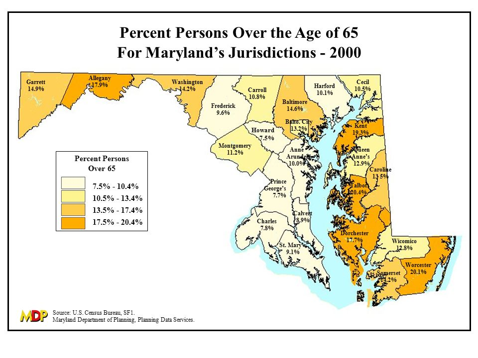 Percent Persons Over the Age of 65 For Maryland's Jurisdictions Garrett 14.9% Allegany 17.9% Washington 14.2% Frederick 9.6% Carroll 10.8% Baltimore 14.6% Montgomery 11.2% Harford 10.1% Cecil 10.5% Charles 7.8% Prince George's 7.7% St.