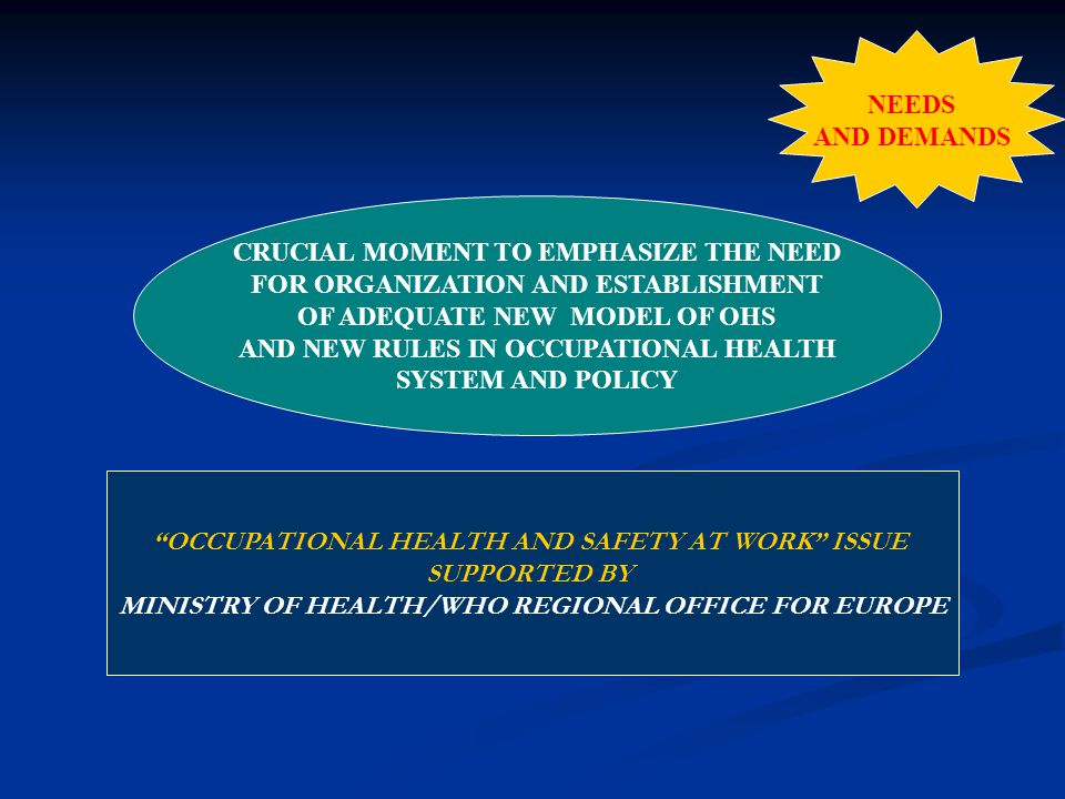 NEEDS AND DEMANDS CRUCIAL MOMENT TO EMPHASIZE THE NEED FOR ORGANIZATION AND ESTABLISHMENT OF ADEQUATE NEW MODEL OF OHS AND NEW RULES IN OCCUPATIONAL HEALTH SYSTEM AND POLICY OCCUPATIONAL HEALTH AND SAFETY AT WORK ISSUE SUPPORTED BY MINISTRY OF HEALTH/WHO REGIONAL OFFICE FOR EUROPE