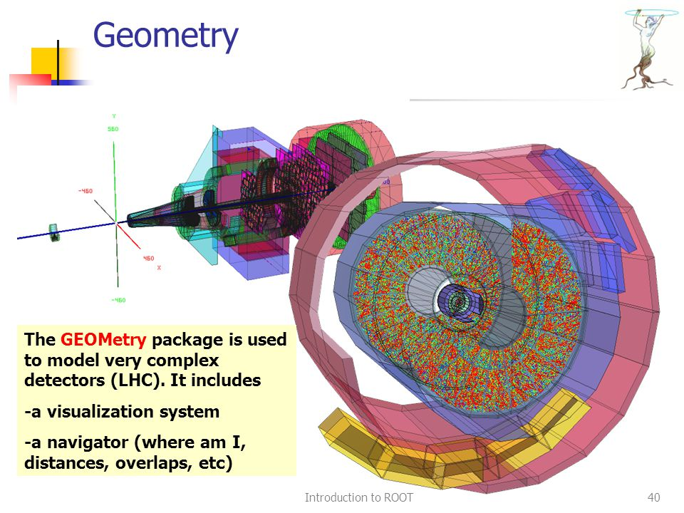 Introduction to ROOT40 Geometry The GEOMetry package is used to model very complex detectors (LHC).