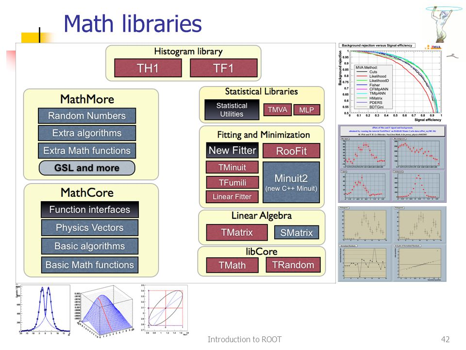 Introduction to ROOT42 Math libraries