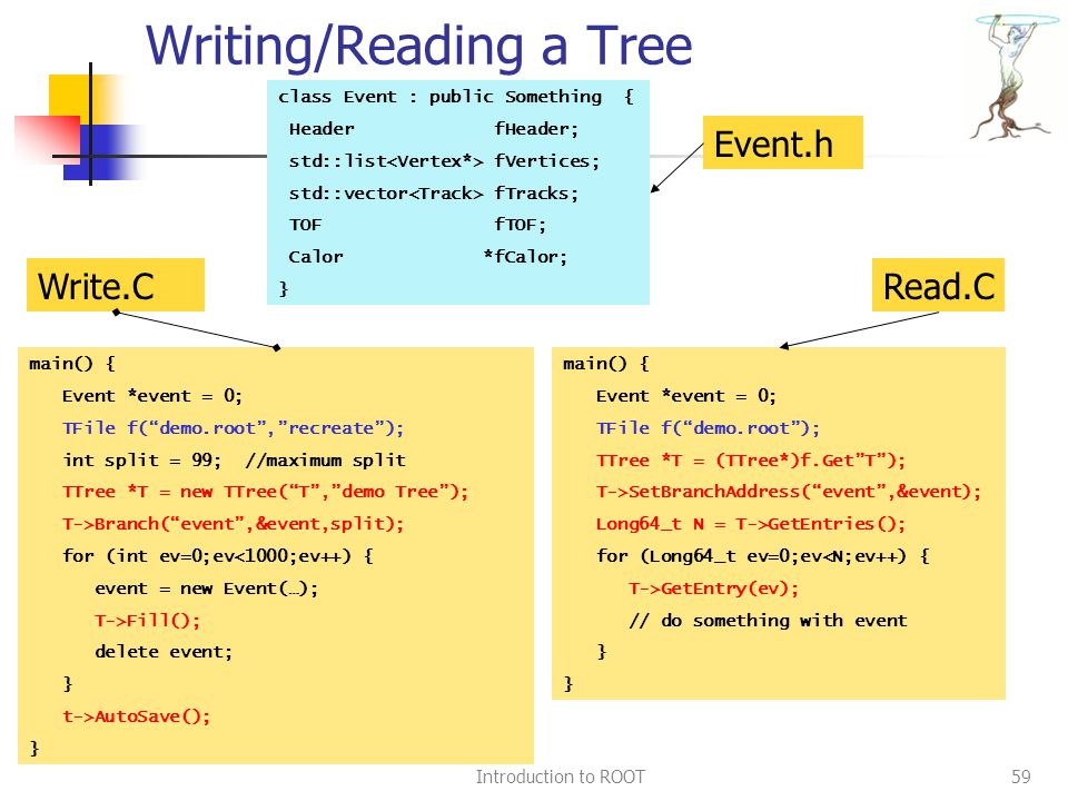 Introduction to ROOT59 Writing/Reading a Tree class Event : public Something { Header fHeader; std::list fVertices; std::vector fTracks; TOF fTOF; Calor *fCalor; } main() { Event *event = 0; TFile f( demo.root , recreate ); int split = 99; //maximum split TTree *T = new TTree( T , demo Tree ); T->Branch( event ,&event,split); for (int ev=0;ev<1000;ev++) { event = new Event(…); T->Fill(); delete event; } t->AutoSave(); } main() { Event *event = 0; TFile f( demo.root ); TTree *T = (TTree*)f.Get T ); T->SetBranchAddress( event ,&event); Long64_t N = T->GetEntries(); for (Long64_t ev=0;ev<N;ev++) { T->GetEntry(ev); // do something with event } Event.h Write.CRead.C
