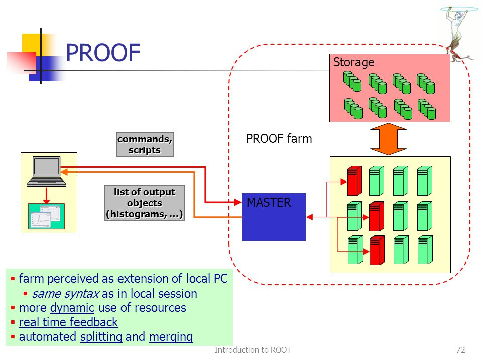 Introduction to ROOT72 PROOF Storage PROOF farm MASTER  farm perceived as extension of local PC  same syntax as in local session  more dynamic use of resources  real time feedback  automated splitting and merging commands,scripts list of output objects (histograms, …)