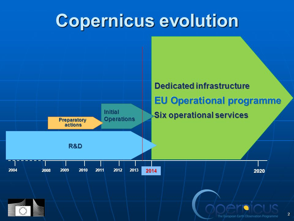 Copernicus evolution 2