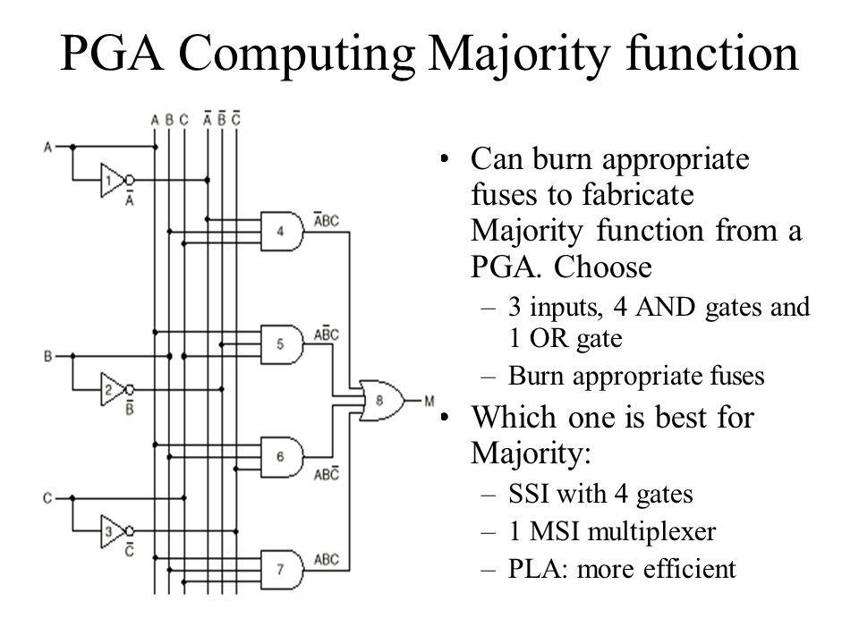 PGA Computing Majority function Can burn appropriate fuses to fabricate Majority function from a PGA.