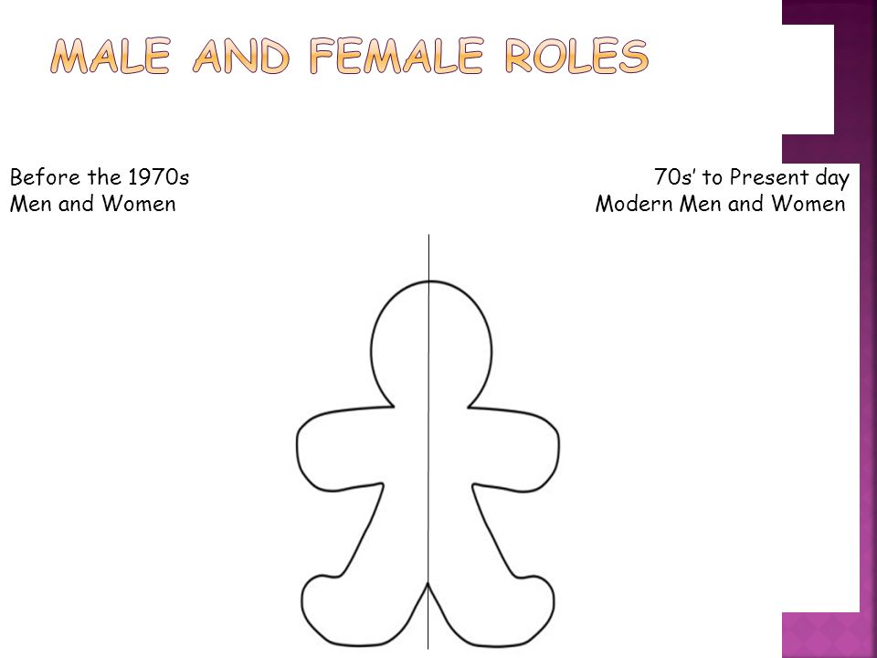 Before the 1970s 70s' to Present day Men and Women Modern Men and Women