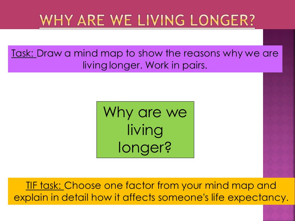 Task: Draw a mind map to show the reasons why we are living longer.