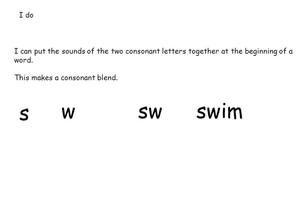 I can put the sounds of the two consonant letters together at the beginning of a word.