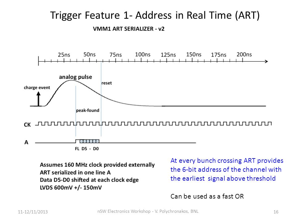 Trigger Feature 1- Address in Real Time (ART) At every bunch crossing ART provides the 6-bit address of the channel with the earliest signal above threshold Can be used as a fast OR nSW Electronics Workshop - V.
