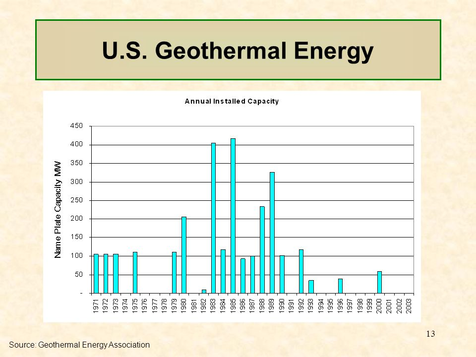 13 U.S. Geothermal Energy Source: Geothermal Energy Association