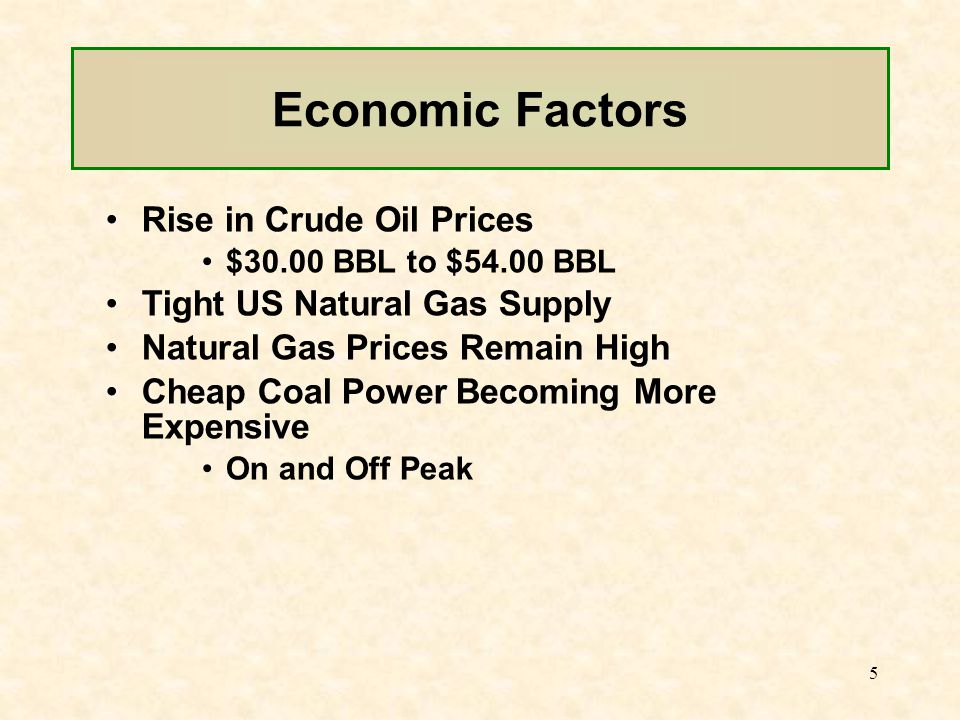 5 Economic Factors Rise in Crude Oil Prices $30.00 BBL to $54.00 BBL Tight US Natural Gas Supply Natural Gas Prices Remain High Cheap Coal Power Becoming More Expensive On and Off Peak