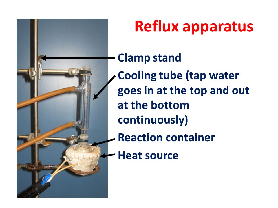 Reflux apparatus Clamp stand Cooling tube (tap water goes in at the top and out at the bottom continuously) Reaction container Heat source