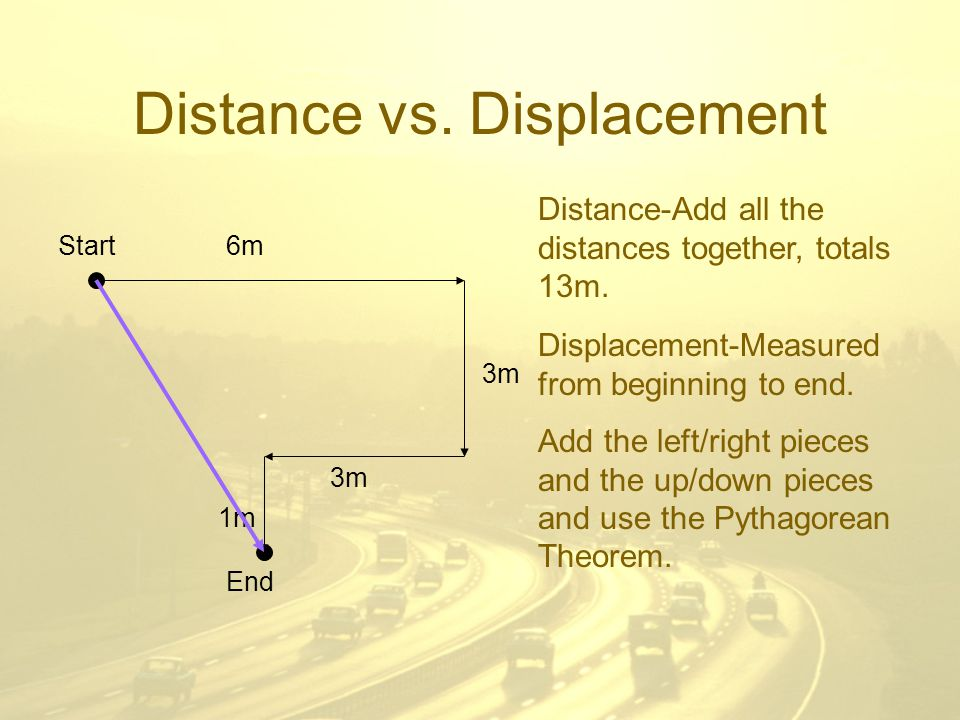 Distance vs. Displacement Start End 6m 3m 1m Distance-Add all the distances together, totals 13m.