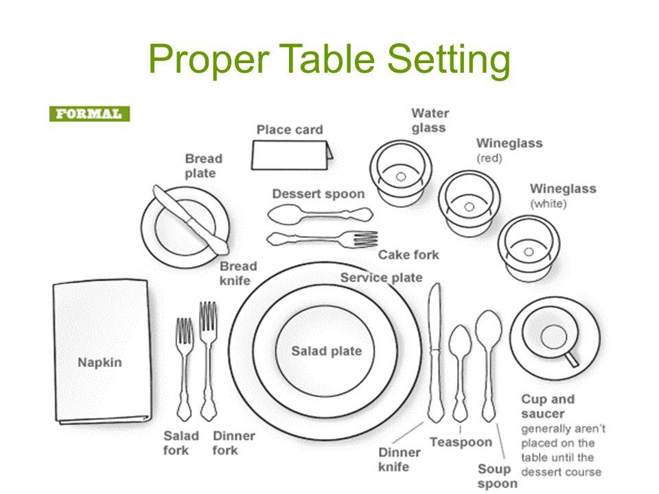 2 Proper Table Setting