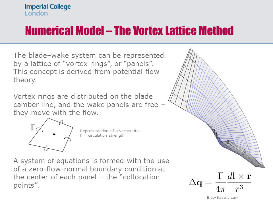 Numerical Model – The Vortex Lattice Method The blade–wake system can be represented by a lattice of vortex rings , or panels .