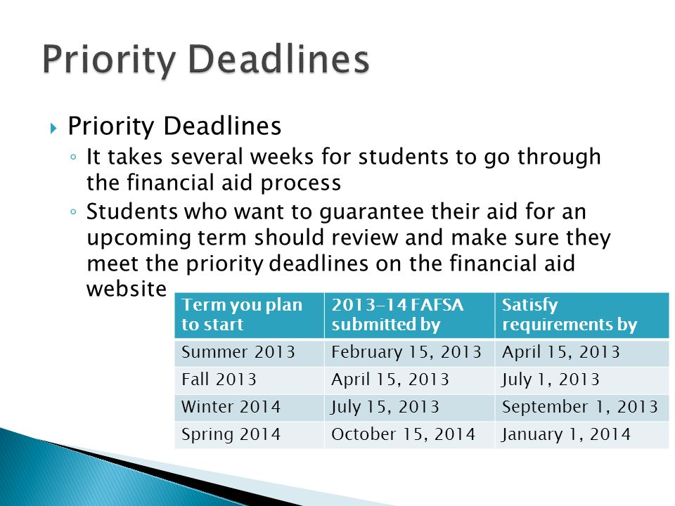  Priority Deadlines ◦ It takes several weeks for students to go through the financial aid process ◦ Students who want to guarantee their aid for an upcoming term should review and make sure they meet the priority deadlines on the financial aid website Term you plan to start FAFSA submitted by Satisfy requirements by Summer 2013February 15, 2013April 15, 2013 Fall 2013April 15, 2013July 1, 2013 Winter 2014July 15, 2013September 1, 2013 Spring 2014October 15, 2014January 1, 2014