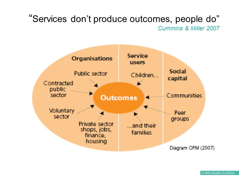 Services don't produce outcomes, people do Cummins & Miller 2007