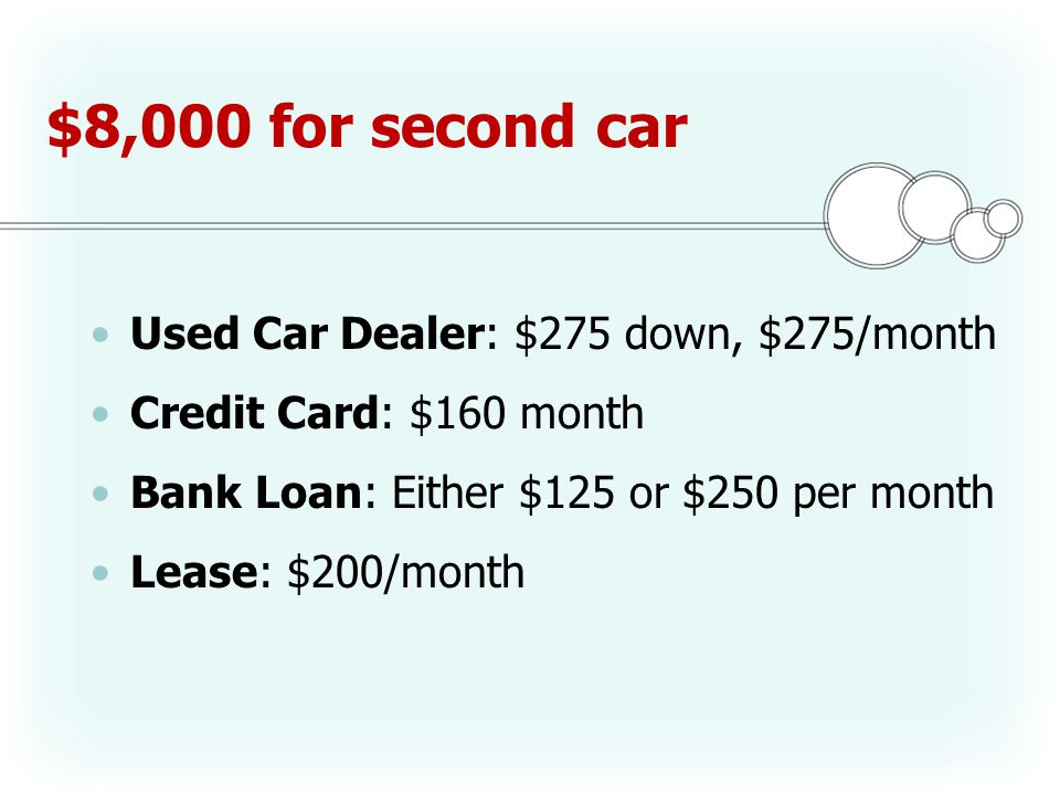 Payday loan highland ca picture 7