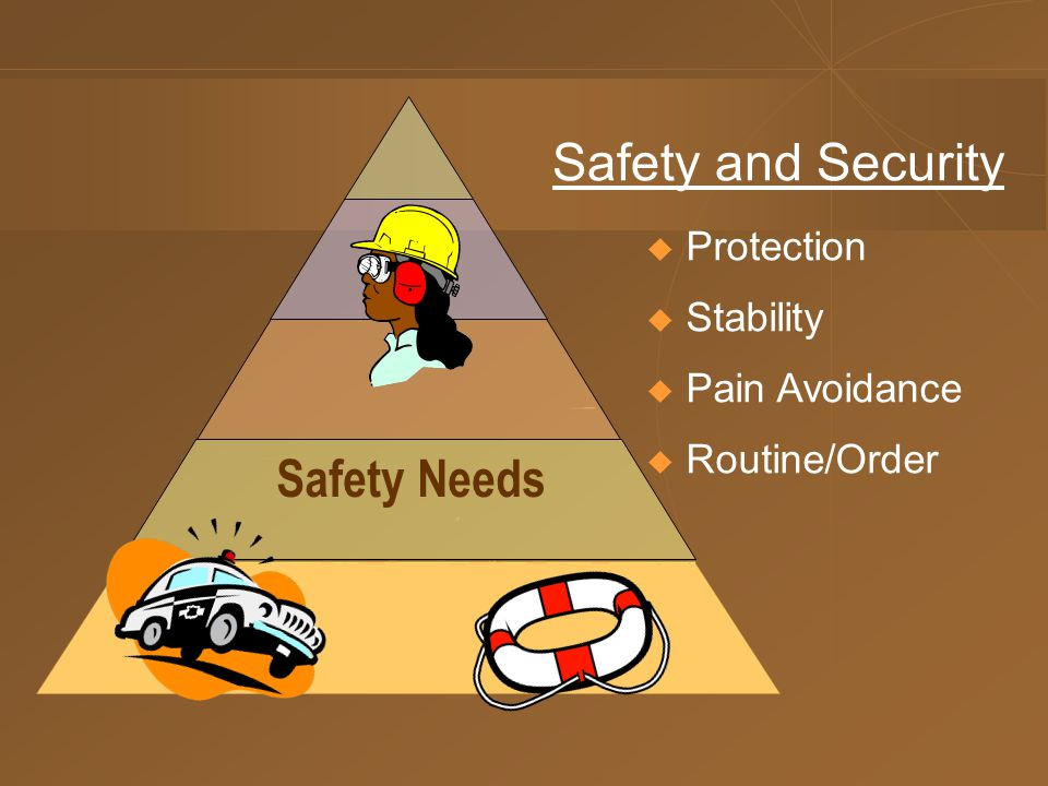Safety Needs  Protection  Stability  Pain Avoidance  Routine/Order Safety and Security